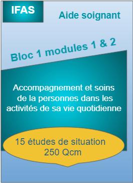 Bloc 1 modules 1 et 2 aide soignante