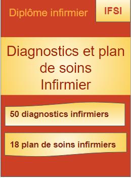 Diagnostics et plan de soins infirmiers