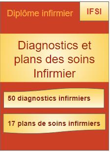 Diagnostics et plans de soins infirmiers