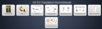 Processus traumatique