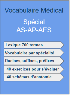 Vocabulaire medical